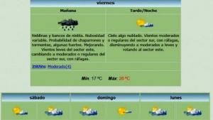 Persiste alerta meteorológico para Corrientes y otras ocho provincias