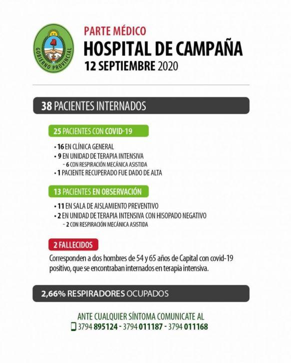 Hay 25 pacientes con COVID-19 internados en Hospital de Campaña